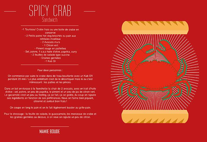 fiche recette spicy grab sandwich
